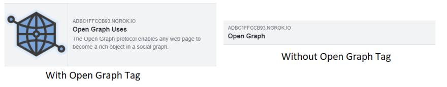 Open Graph Tag Comparison