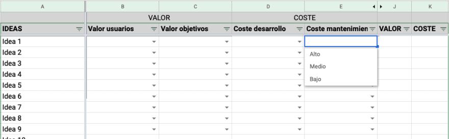 Matriz de análisis de ideas, columna E - Coste de mantenimiento