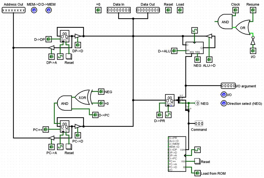 Clock processing circuit