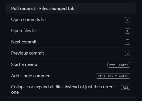 keyboard shortcuts Pull request