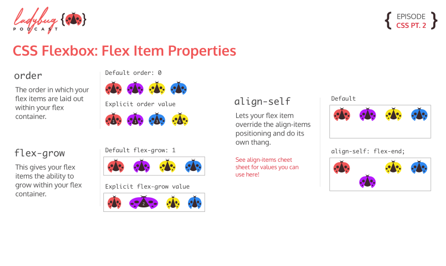 Flexbox item properties order: the order in which your flex items are laid out within your flex container. Default order: 0, where all items are in the order they are in the html. Explicit order value allows you to change the order of the items in css. Flex-grow: gives your flex items the ability to grow within your container. Default flex-grow: 1, all items are the same size. Explicit flex-grow value: certain items fill the surrounding space. align-self: lets your flex items override align-items. align-self: flex-end; puts the item at the end of the flex container.