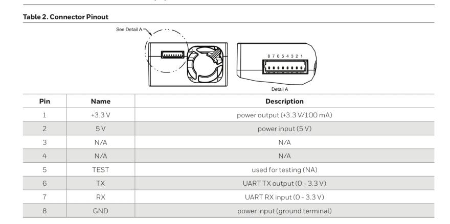 Particle sensor pinout