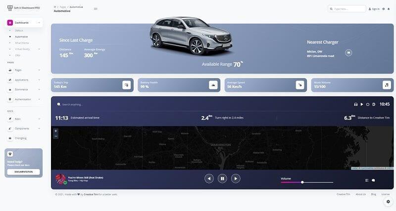 Soft UI Dashboard - Automotive Page.
