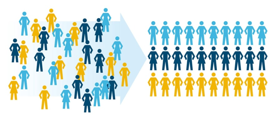 Main target of Customer Segmentation is to divide people into different segments