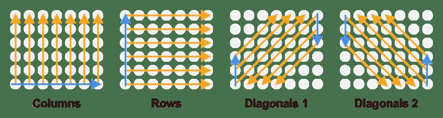 didWin Algorithm diagram