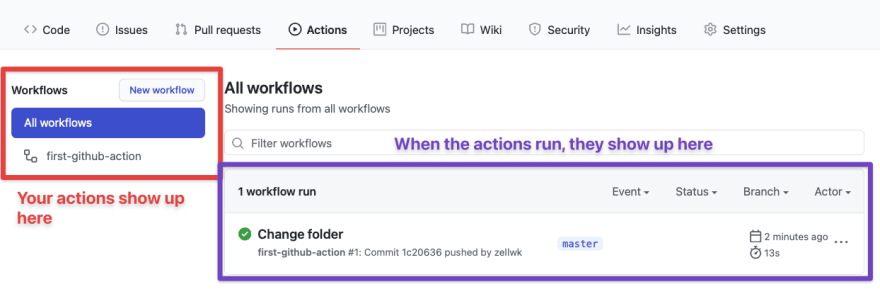 github run actions location