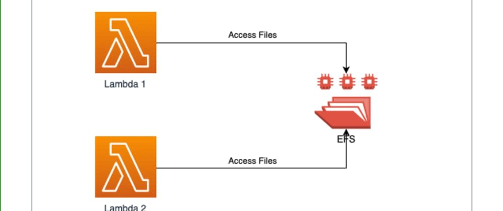 Cover image for How to use EFS with AWS Lambda?