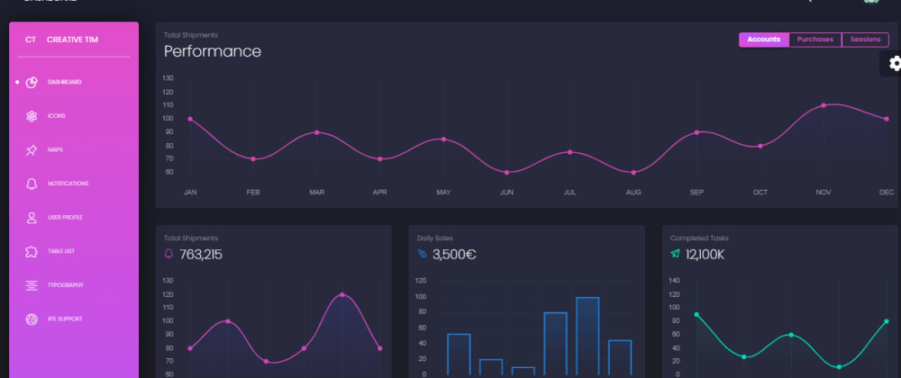 Cover image for Admin Dashboards - Dark-Themed and Free