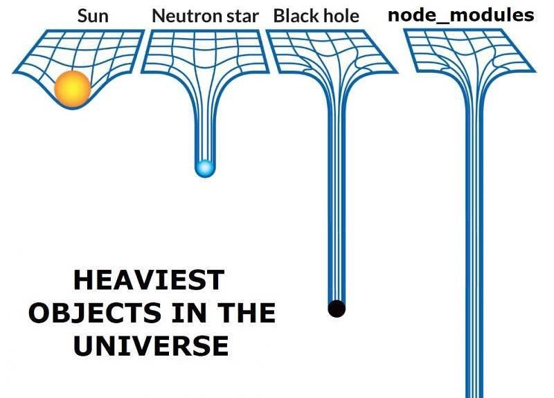 heavy_node