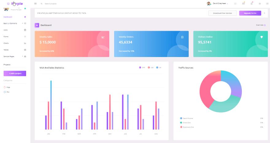 Dashboard Purple Admin - Main Dashboard Screen.