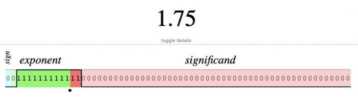 1.75's floating point representation
