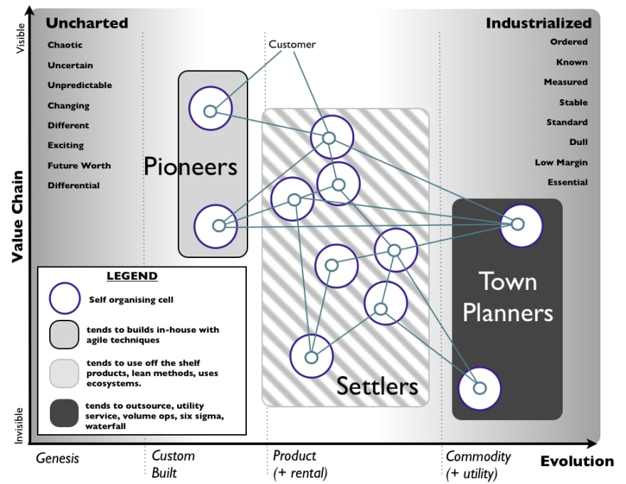 pioneers, settlers, town planners and thefts