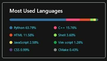 Exemplo de linguagens usadas