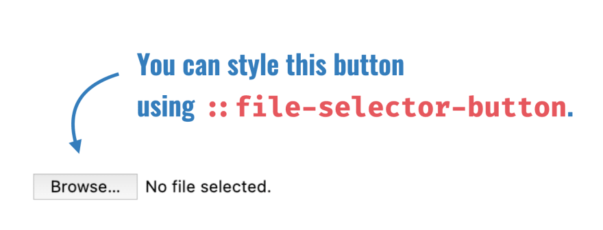 "Visualisation explaining that you can style the ""browse"" button of file inputs."