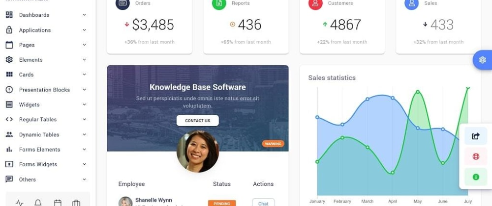 Cover image for 17 Best Material UI Templates for Dashboard/WebApp (Free & Premium)
