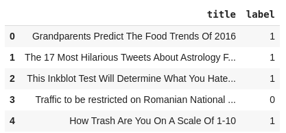 Rows of training data for clickbait detection