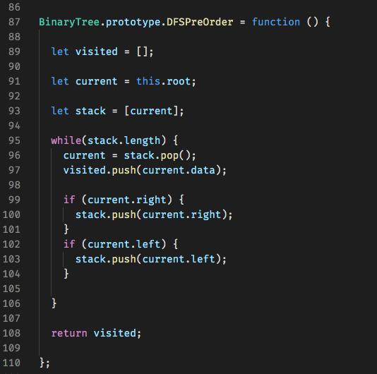 Iterative Pre-Order