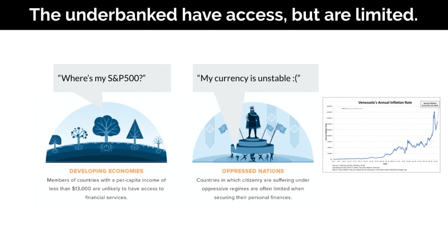 The underbanked have access, but are limited.