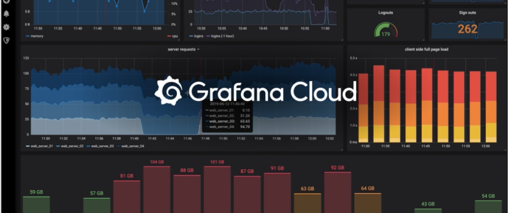 Cover image for Statsd + Prometheus on Grafana Cloud