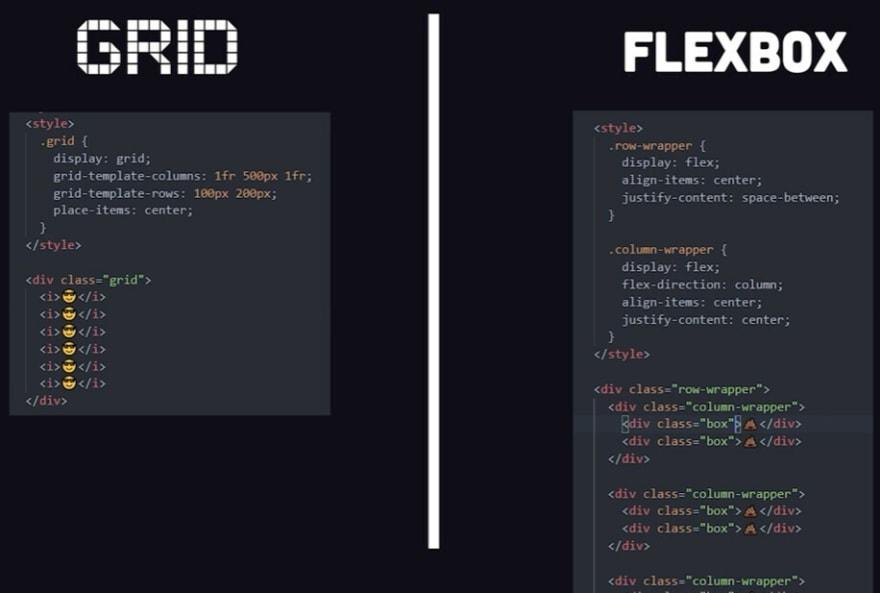 Grid vs flexbox image