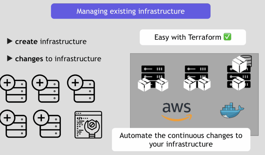 Terraform Managing Existing Infrastructure