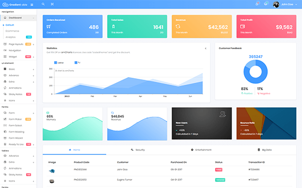 Gradient Able Angular Admin Dashboard
