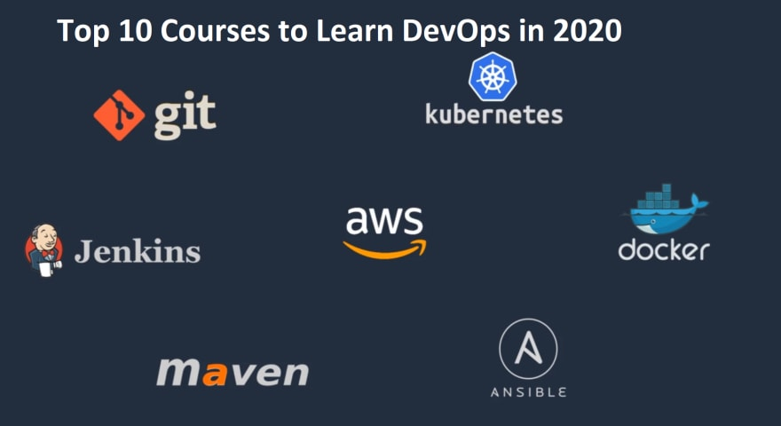 best courses to learn Docker and Kuberentes for developers and devops engineer