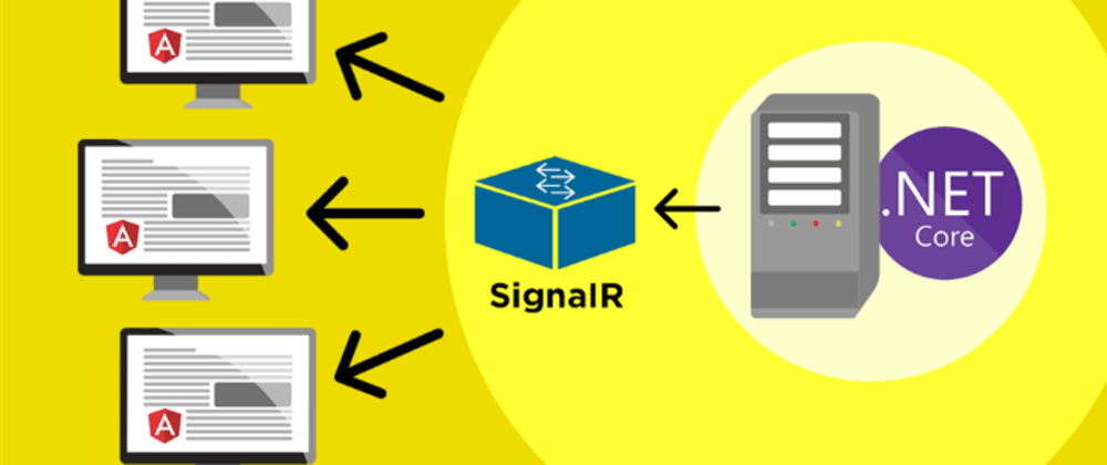 Cover image for What is SignalR Core? How does it work?