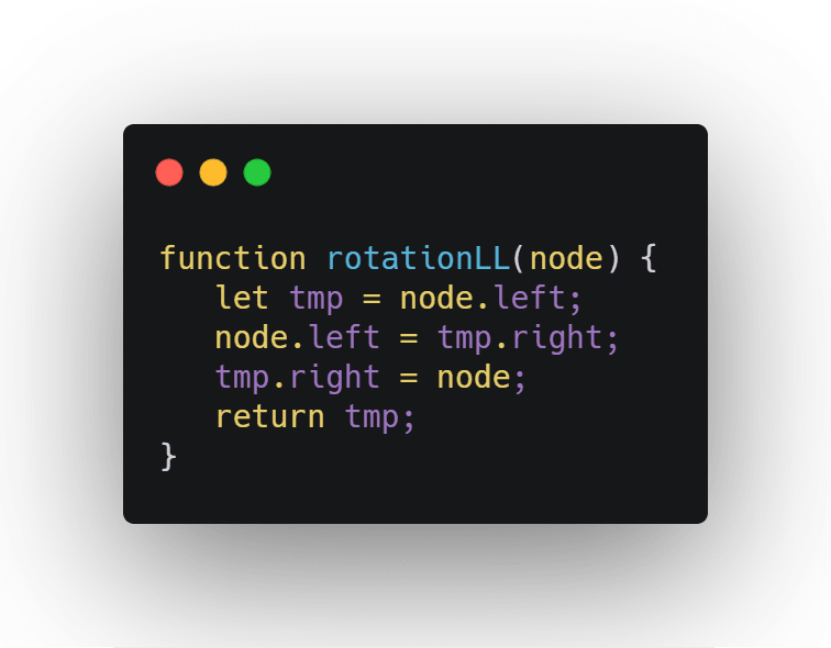 Awesome Rotation Implementation