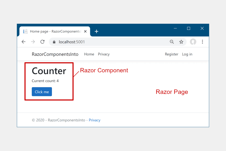 Don't replace your View Components with Razor Components