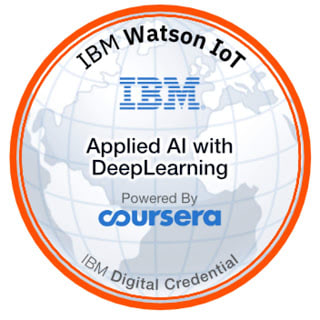 Best Professional Certificates on Coursera