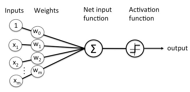 node-layer.png