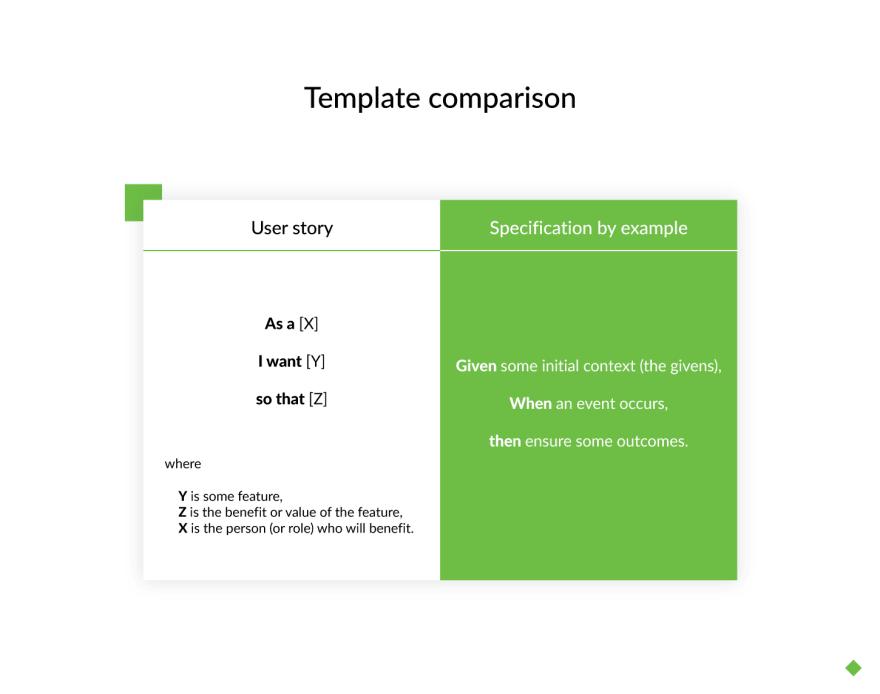 qa-development-template-comparison
