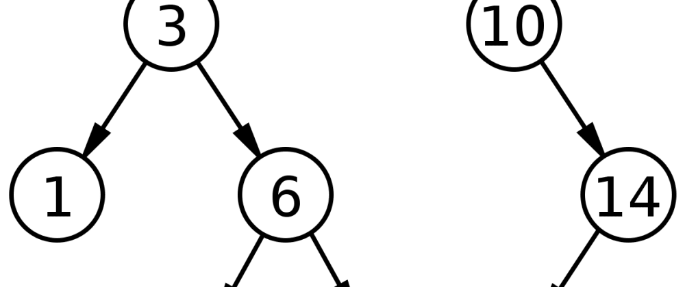 Cover image for Binary Search Tree (My Personal Google Interview Study Notes)