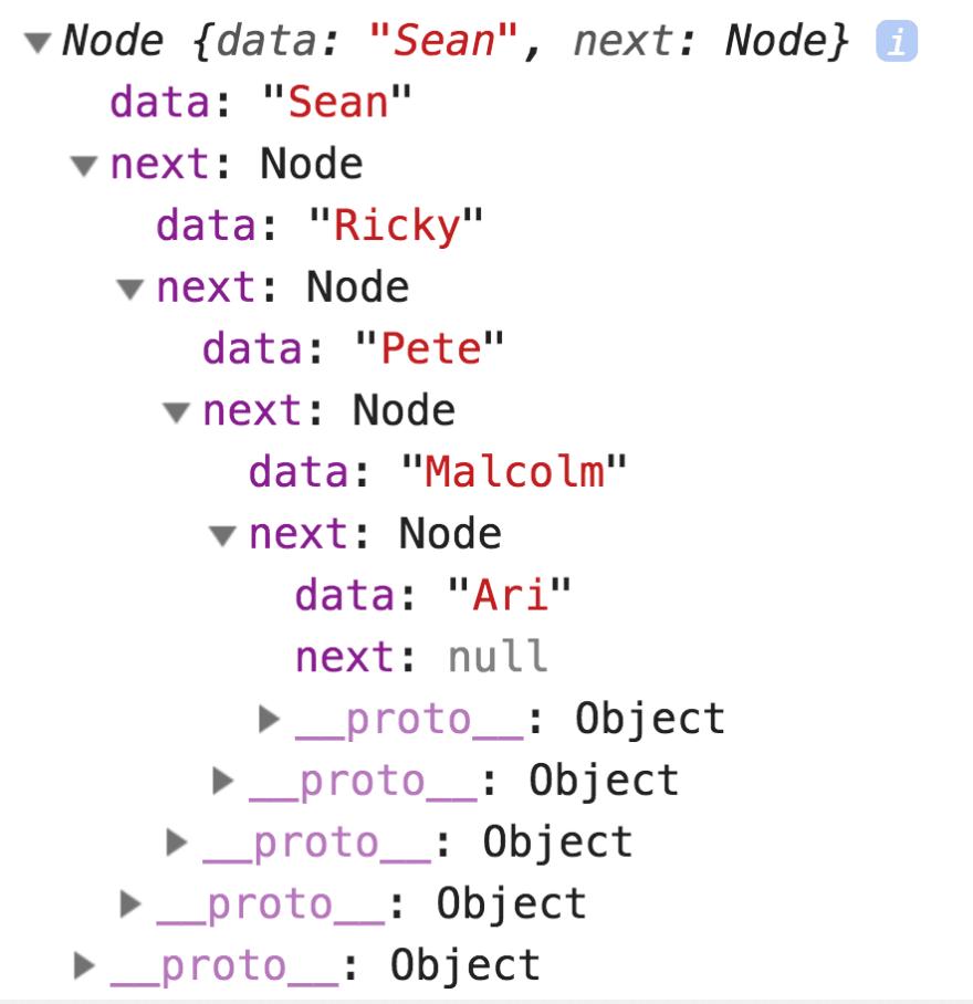 thank u, next: an introduction to linked lists - DEV