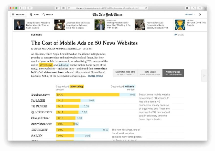 A screenshot from the NYTimes showing the different costs of different news websites.
