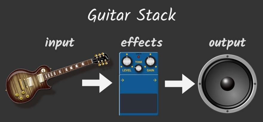 Guitar stack schema