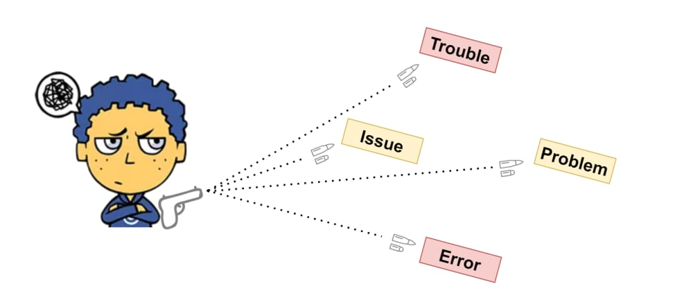 Cover image for Troubleshooting the right way
