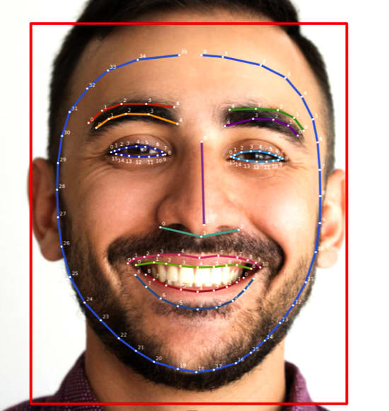 Face detection in iOS Apps