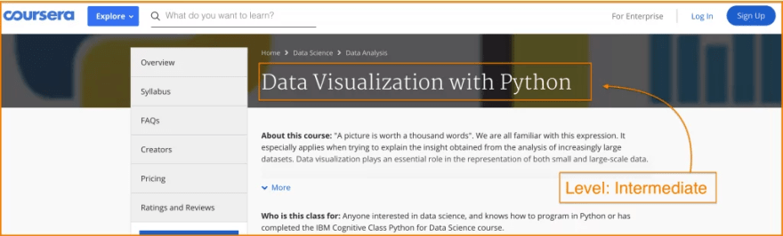 Data Visualization Using Tableau Public