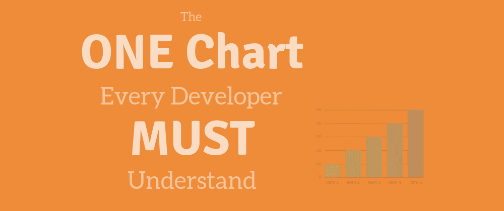Cover image for The ONE chart every developer MUST understand