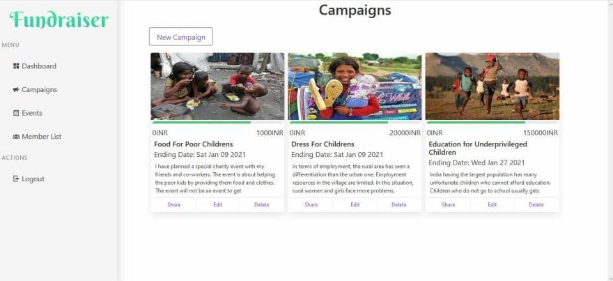DashBoard-Campaign