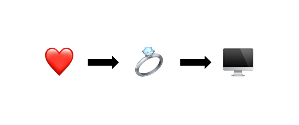 Cover image for First Comes Love! Then Comes Marriage! Then Comes Coding...?