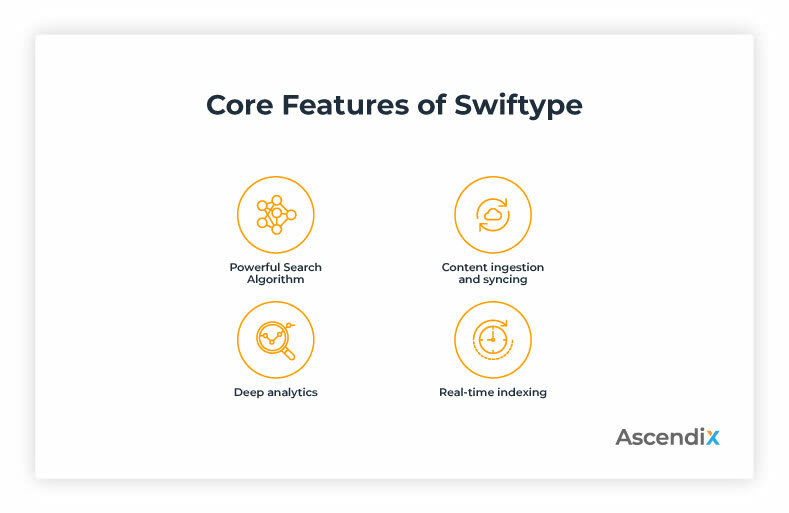 Core Features of Swiftype