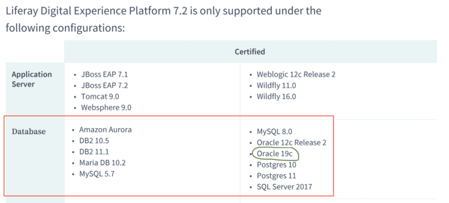 Liferay 7.2 Compatibility Matrix Database Section