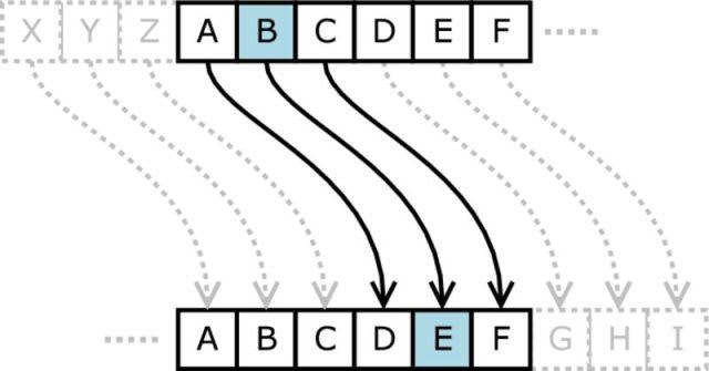 Flipboard: Fluent Python