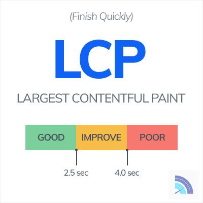 LCP Metric Range