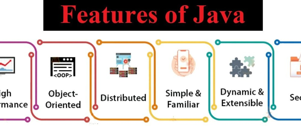 Cover image for Features and Keywords in Java