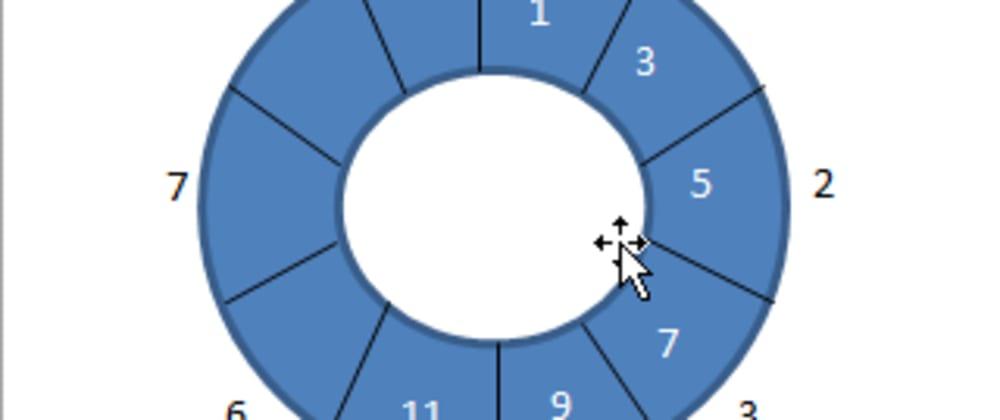 Cover image for Circular Queue using python..!