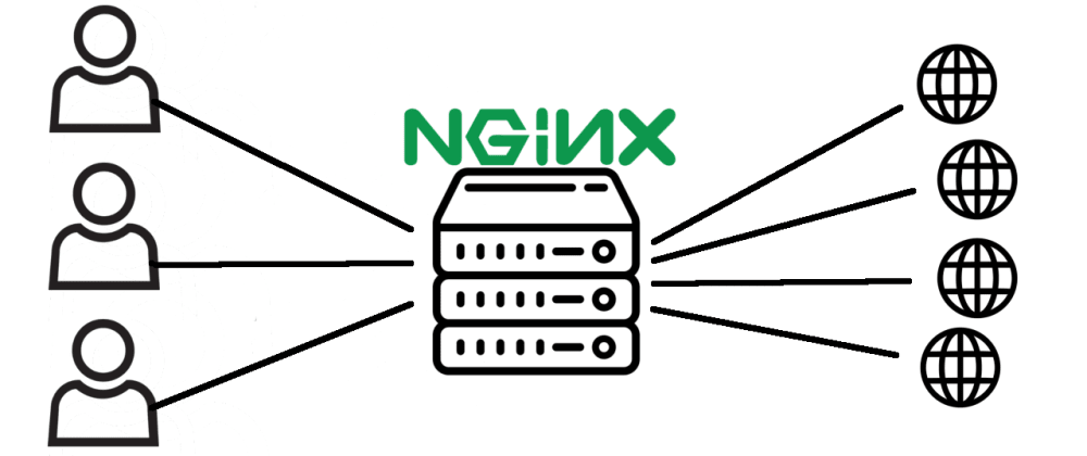 Cover image for So what actually is Nginx? (Linux Sys-Admin for web devs)